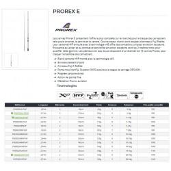 Canne Spinning Prorex E Canne Prorex Daiwa nouveauté 2021