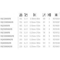 Moulinet Spinning Shimano Vanquish FB 2000 2500 FB 3000 4000 5000 FB acheter chez pecheur-peche com