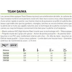 canne peche daiwa team daiwa telescopique carbone pecheur peche catalogue daiwa
