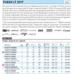 Fuego 17 LT 2000 S XH Moulinet Daiwa FUEGO17LT1250SXH chez pecheur peche com catalogue daiwa 2019