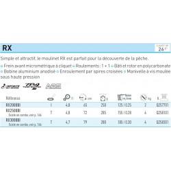RX 2000 BI Moulinet Daiwa RX2000BI chez pecheur peche com catalogue daiwa 2019