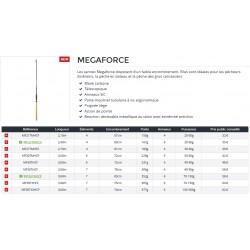 Canne faible encombrement Daiwa Megaforce telescopique nouveauté Daiwa 2020
