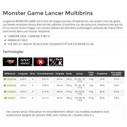 Monster Game Travel Hearty Rise catalogue Hearty Rise 2020 acheter chez pecheur-peche.com