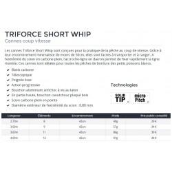 Triforce Short Whip Canne Coup Vitesse Daiwa acheter chez pecheur-peche com